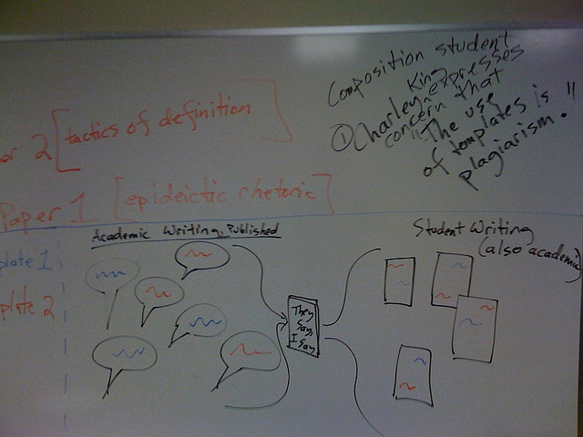 Notes from a rhetoric class, taken on whiteboard at front of the room, on rhetorical composition terms
